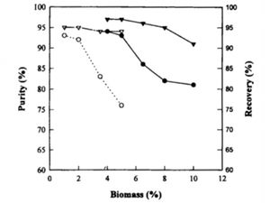 Alcaligenes Eutrophus and Its Role in Biodegradable Polymer
