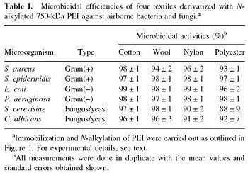 pregabalin methylcobalamin indications